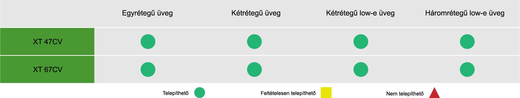 sykfol-ablakfólia-komp-xt-cv